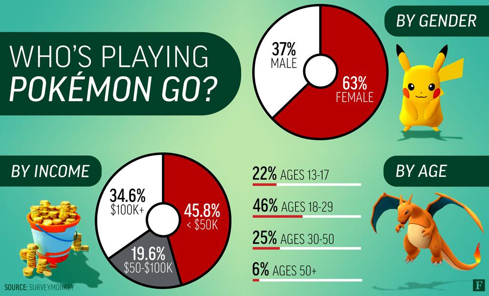 pokemon-go-players