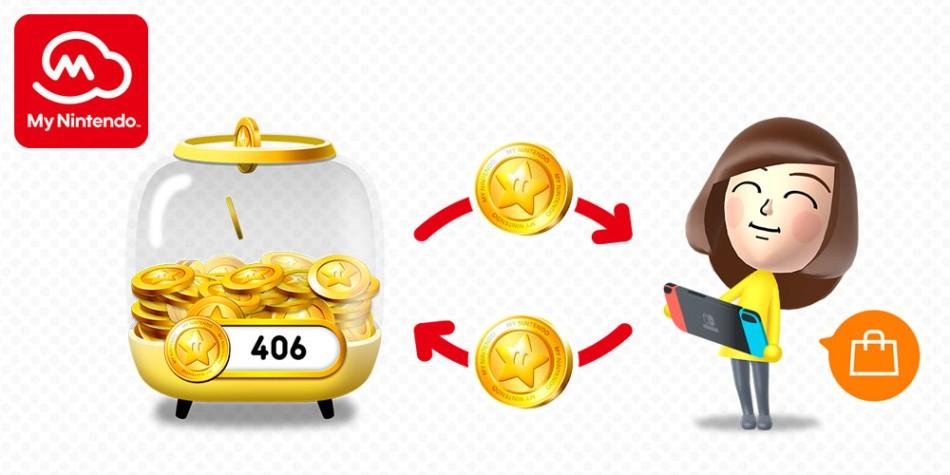 Από σήμερα αγορές στο Switch eShop με My Nintendo Gold Points