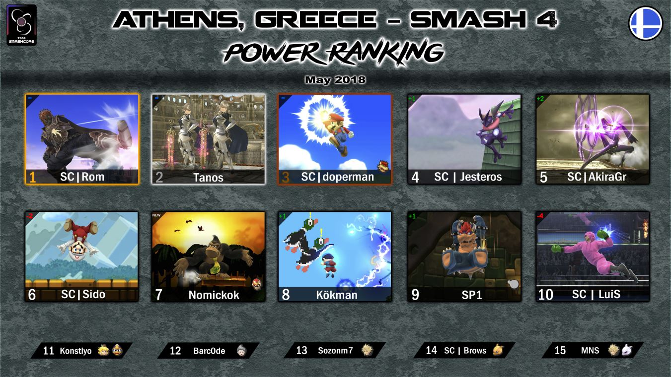 Athens Power Ranking – Μάιος 2018